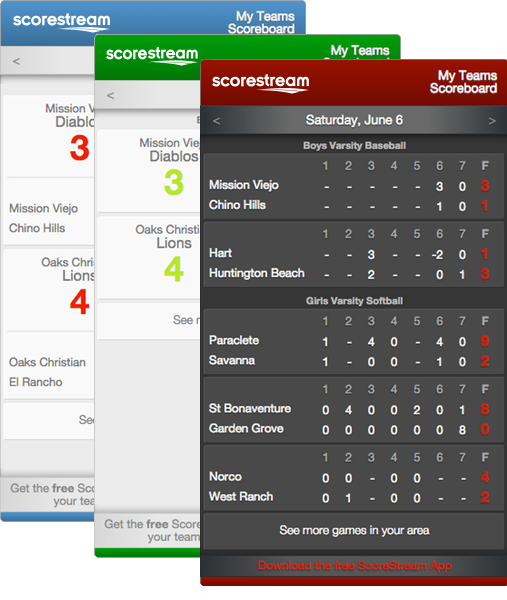 Scoreboard Widgets - ScoreStream